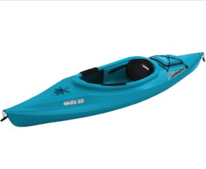 Kayak basic